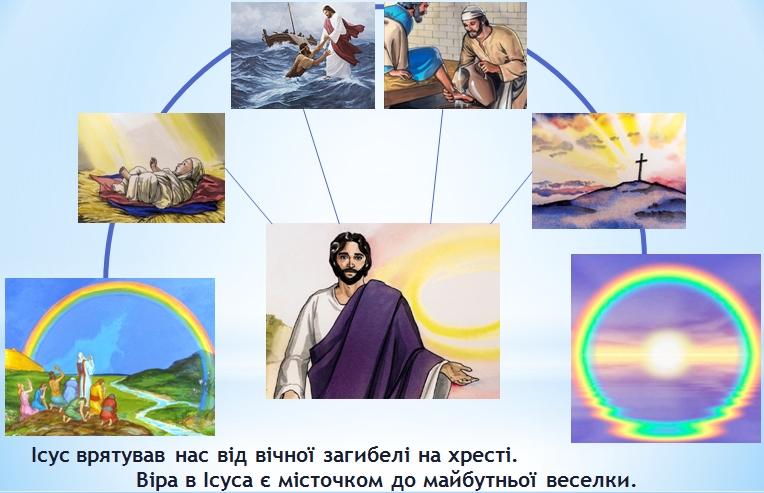 Слідами Христа до веселки (комбіноване заняття для дітей старшого дошкільного віку та молодшого шкільного віку)